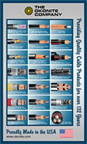 Cable Poster